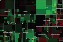 Smart Money Map